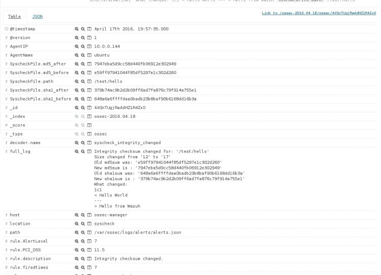 The generated alert on Kibana. Configuring OSSEC.
