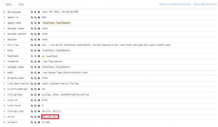 Information inside the authentication failure event. Screenshot.