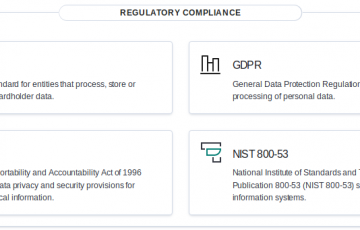 Wazuh UI showing the Regulatory Compliance section with the new additions; HIPAA and NIST 800-53