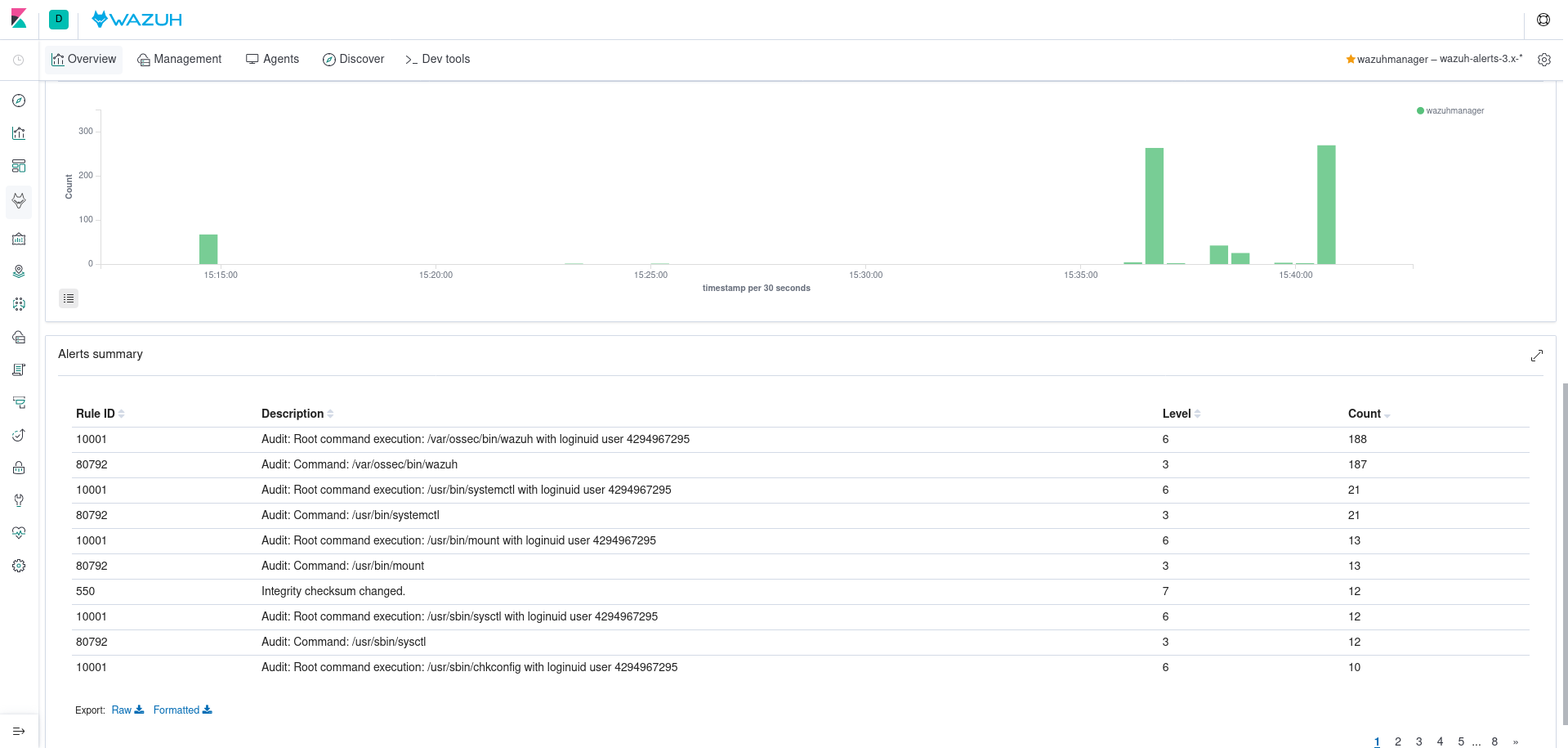Monitor root actions: Alert summary at WUI