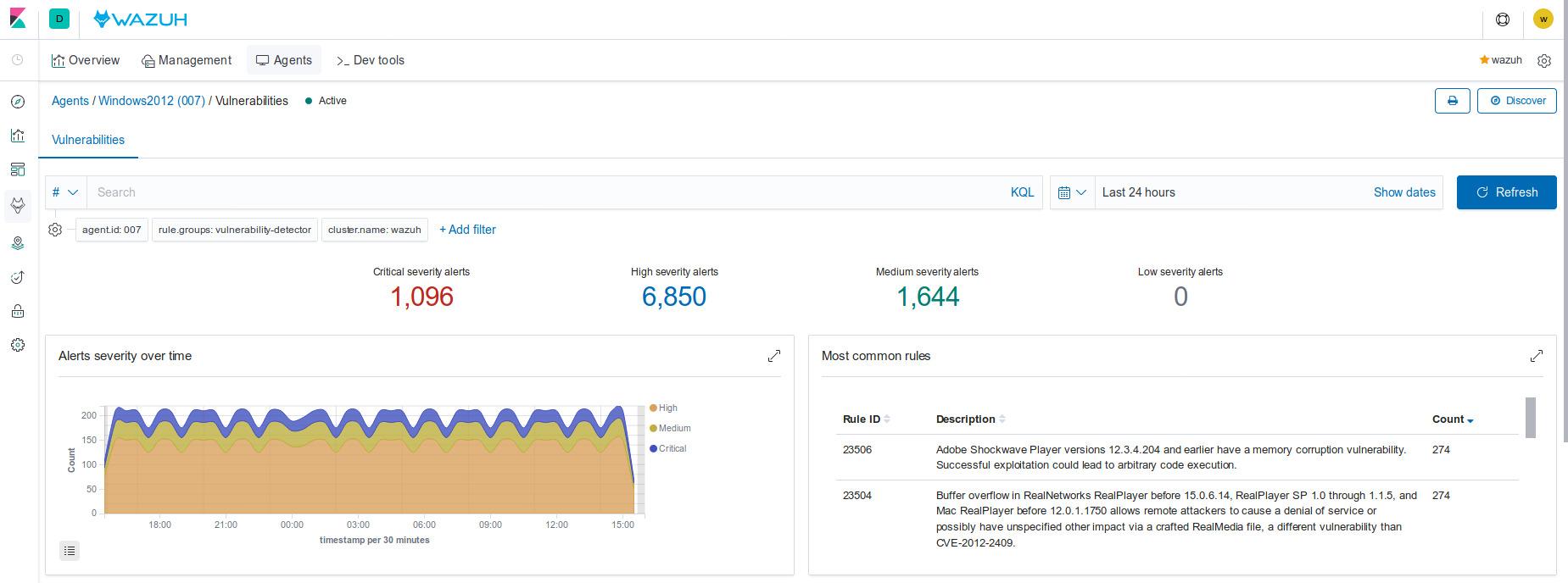 Wazuh v3.11 vulnerability detector Windows Kibana dashboard