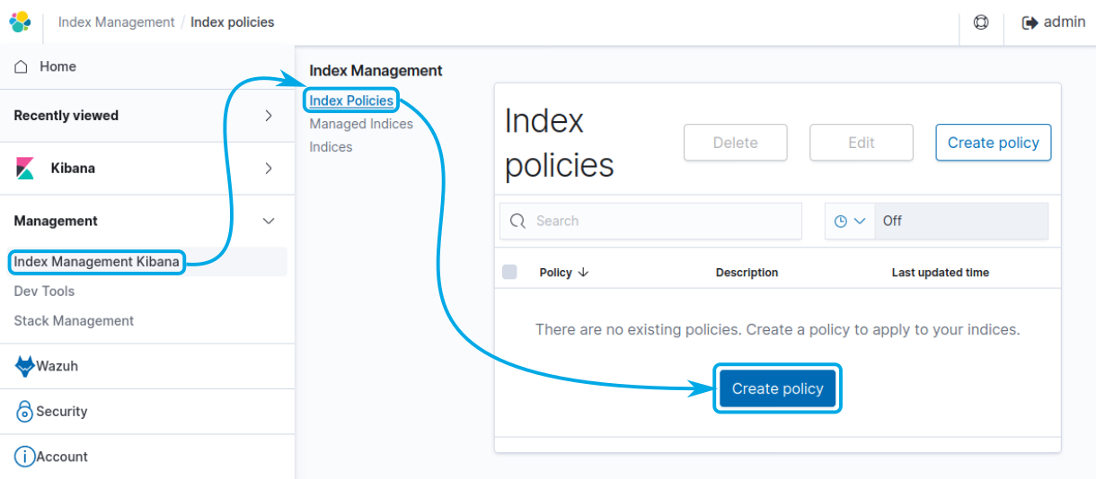 Select Index Management Kibana, then Index Policies and click on Create Policy