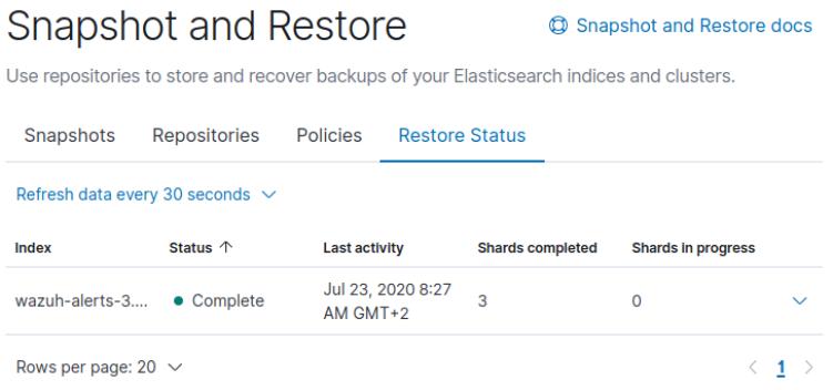 Restore Status progress