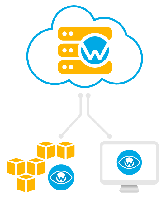 Monitoring of cloud and on-premises environments using Wazuh Cloud